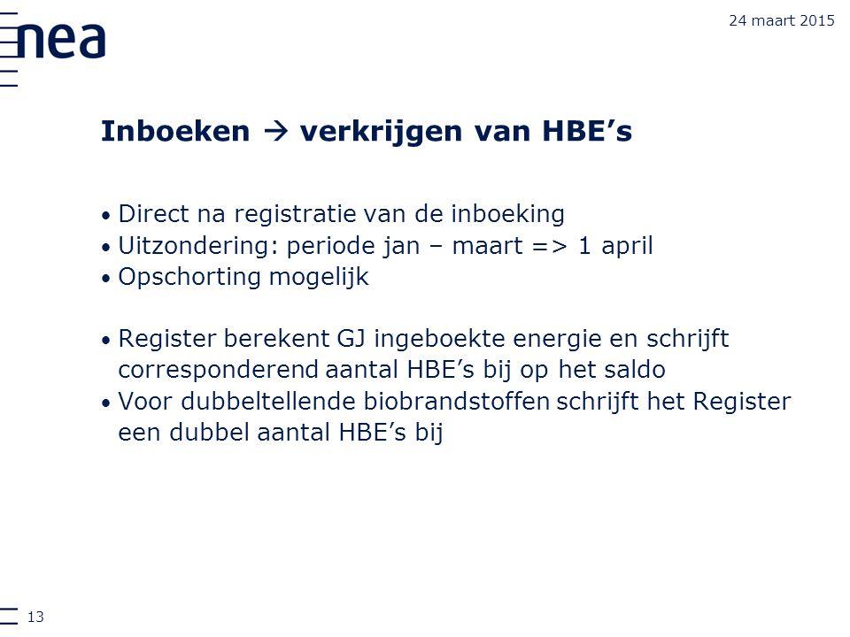 24 maart 2015 Inboeken  verkrijgen van HBE's Direct na registratie van de inboeking Uitzondering: periode jan – maart => 1 april Opschorting mogelijk