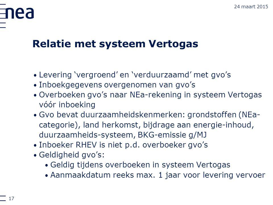 24 maart 2015 Relatie met systeem Vertogas Levering 'vergroend' en 'verduurzaamd' met gvo's Inboekgegevens overgenomen van gvo's Overboeken gvo's naar