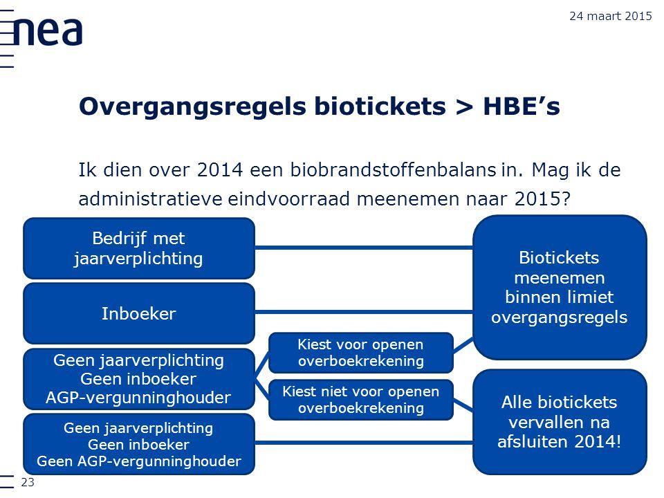 Overgangsregels biotickets > HBE's Ik dien over 2014 een biobrandstoffenbalans in. Mag ik de administratieve eindvoorraad meenemen naar 2015? 24 maart