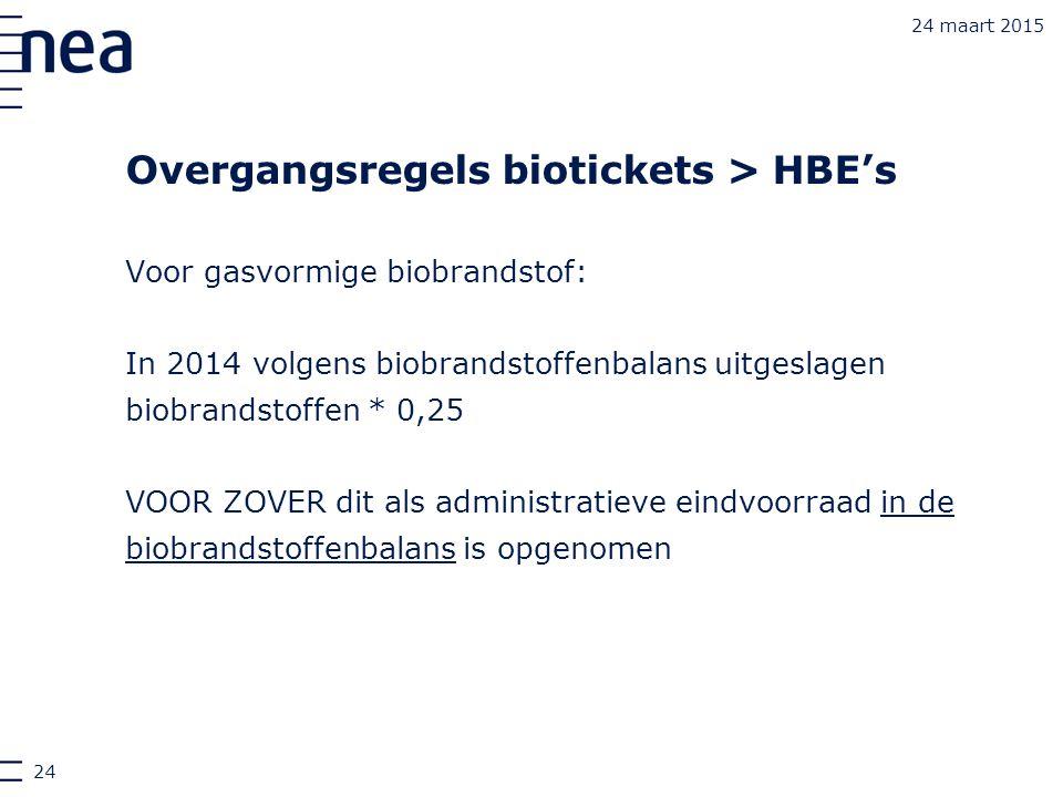 Overgangsregels biotickets > HBE's Voor gasvormige biobrandstof: In 2014 volgens biobrandstoffenbalans uitgeslagen biobrandstoffen * 0,25 VOOR ZOVER d