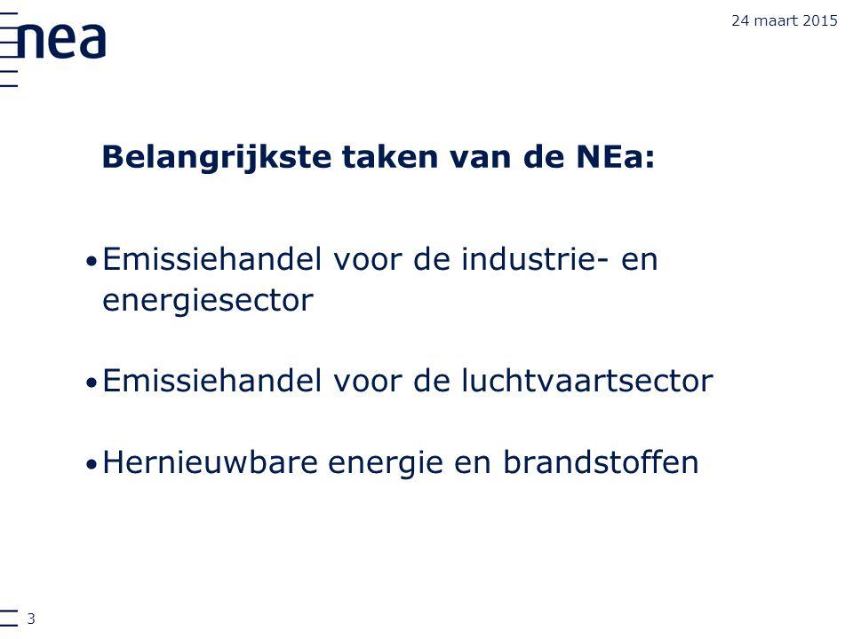 Belangrijkste taken van de NEa: 24 maart 2015 Emissiehandel voor de industrie- en energiesector Emissiehandel voor de luchtvaartsector Hernieuwbare en