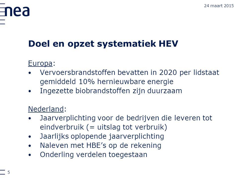 Doel en opzet systematiek HEV Europa: Vervoersbrandstoffen bevatten in 2020 per lidstaat gemiddeld 10% hernieuwbare energie Ingezette biobrandstoffen
