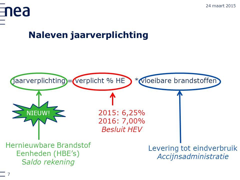 Naleven jaarverplichting 24 maart 2015 Hernieuwbare Brandstof Eenheden (HBE's) Saldo rekening Levering tot eindverbruik Accijnsadministratie 2015: 6,2