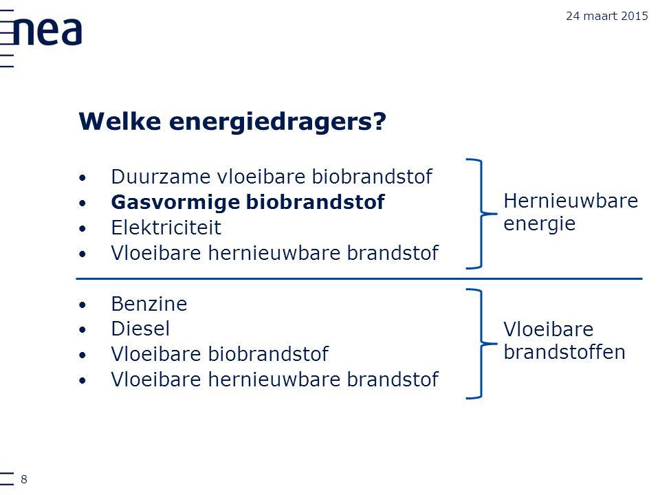 Welke energiedragers? Duurzame vloeibare biobrandstof Gasvormige biobrandstof Elektriciteit Vloeibare hernieuwbare brandstof Benzine Diesel Vloeibare