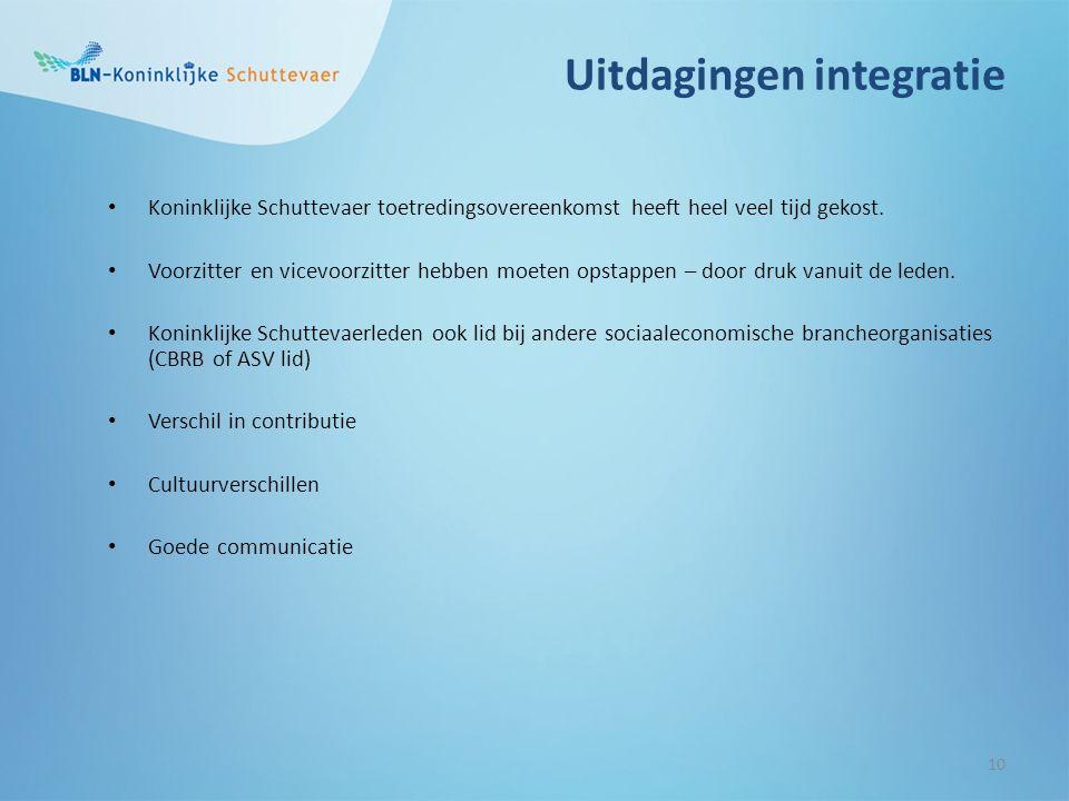 Uitdagingen integratie 10 Koninklijke Schuttevaer toetredingsovereenkomst heeft heel veel tijd gekost. Voorzitter en vicevoorzitter hebben moeten opst