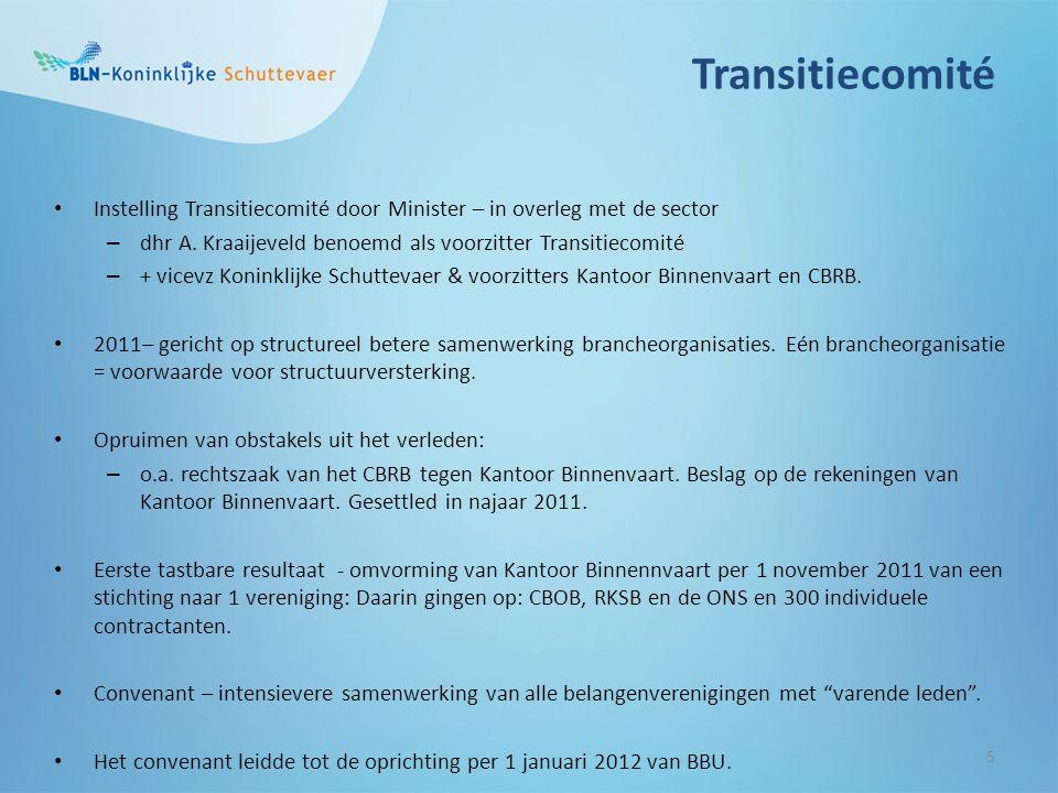 Transitiecomité 5 Instelling Transitiecomité door Minister – in overleg met de sector – dhr A. Kraaijeveld benoemd als voorzitter Transitiecomité – +