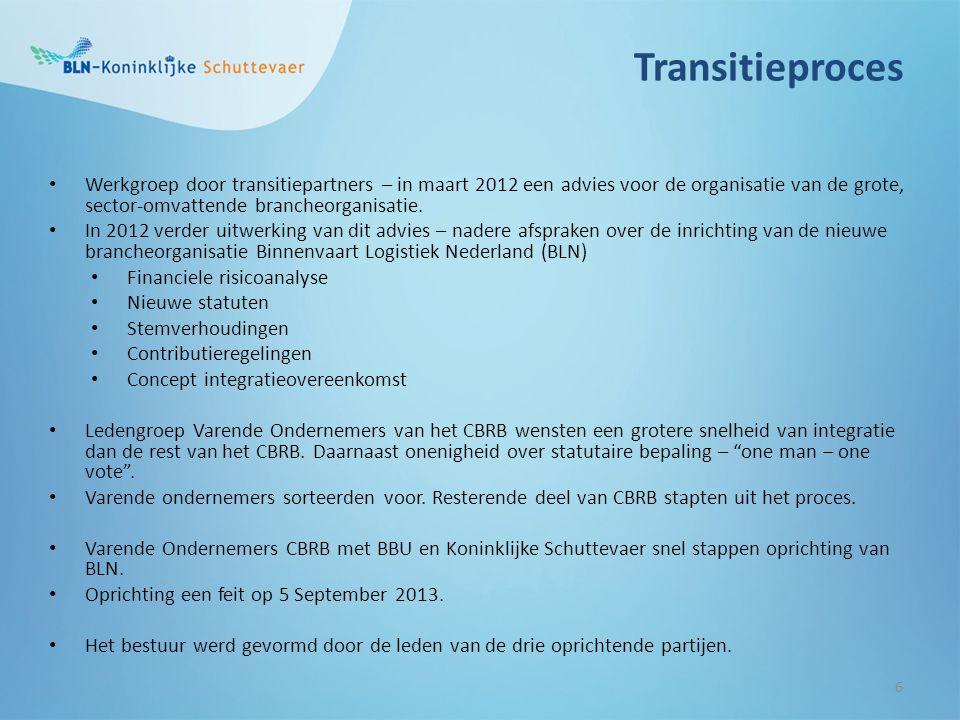 Transitieproces 6 Werkgroep door transitiepartners – in maart 2012 een advies voor de organisatie van de grote, sector-omvattende brancheorganisatie.