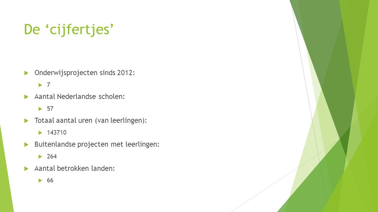 De 'cijfertjes'  Onderwijsprojecten sinds 2012:  7  Aantal Nederlandse scholen:  57  Totaal aantal uren (van leerlingen):  143710  Buitenlandse projecten met leerlingen:  264  Aantal betrokken landen:  66
