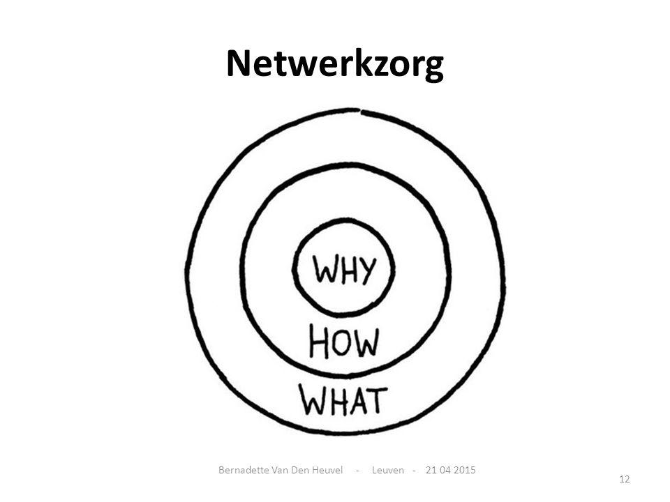 Netwerkzorg Bernadette Van Den Heuvel - Leuven - 21 04 2015 12