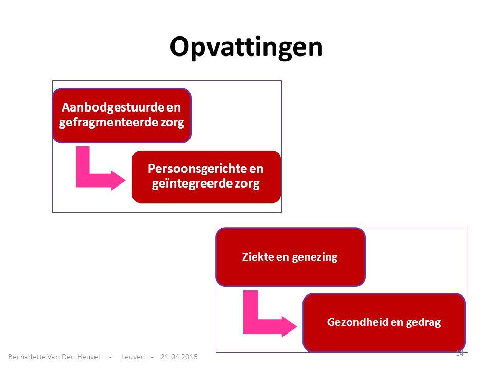 Opvattingen Aanbodgestuurde en gefragmenteerde zorg Persoonsgerichte en geïntegreerde zorg Ziekte en genezingGezondheid en gedrag Bernadette Van Den H