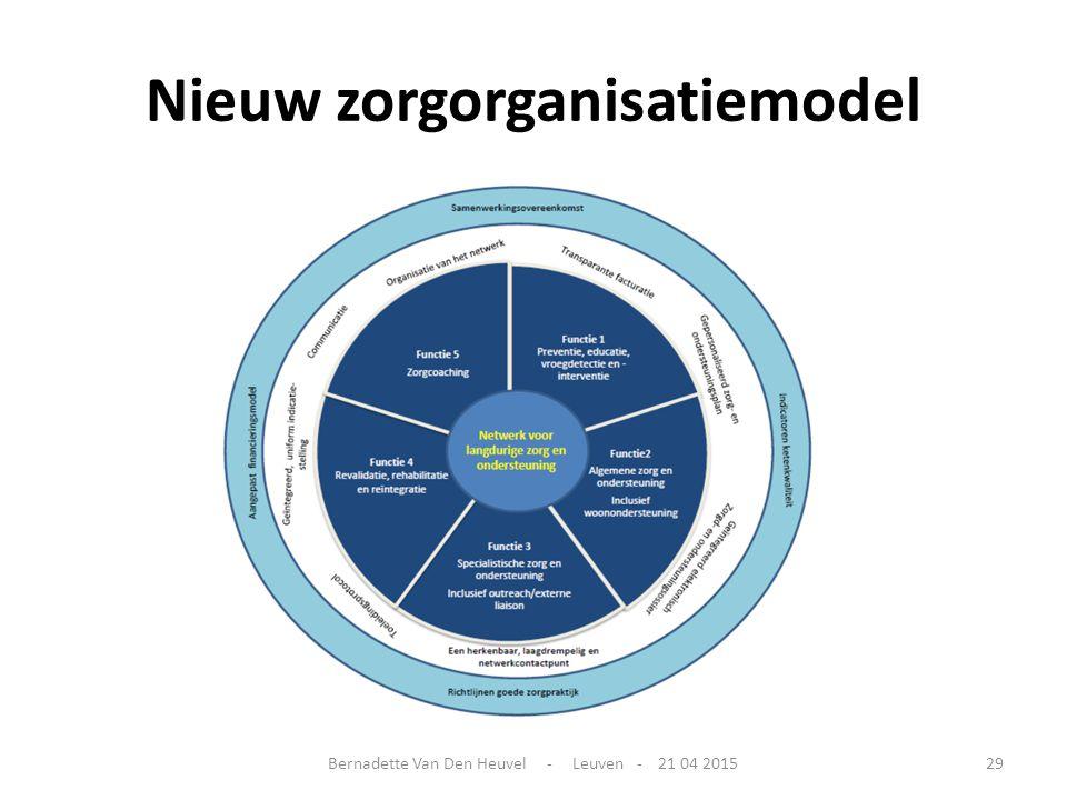 Nieuw zorgorganisatiemodel Bernadette Van Den Heuvel - Leuven - 21 04 201529