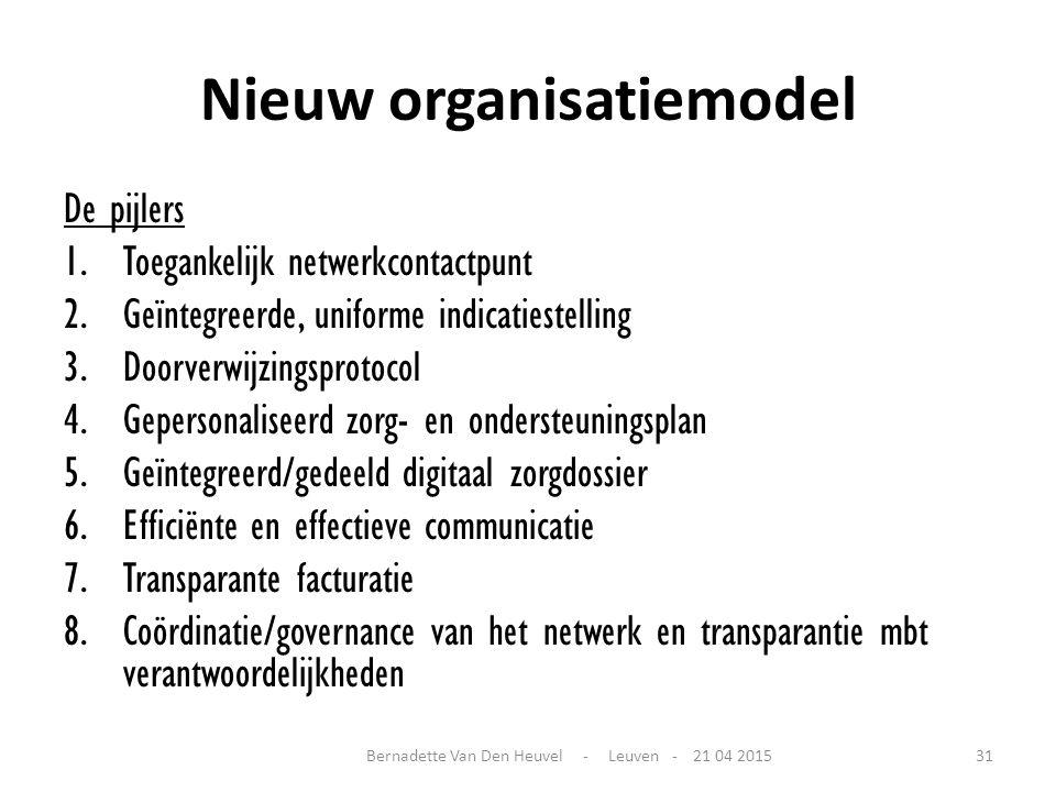 Nieuw organisatiemodel De pijlers 1.Toegankelijk netwerkcontactpunt 2.Geïntegreerde, uniforme indicatiestelling 3.Doorverwijzingsprotocol 4.Gepersonal