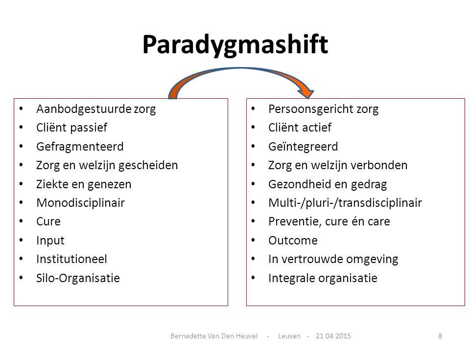 Paradygmashift Aanbodgestuurde zorg Cliënt passief Gefragmenteerd Zorg en welzijn gescheiden Ziekte en genezen Monodisciplinair Cure Input Institution