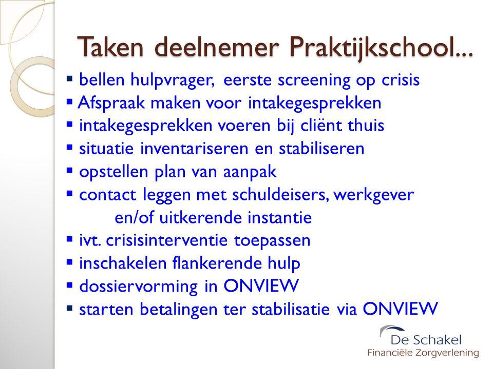 Taken deelnemer Praktijkschool...  bellen hulpvrager, eerste screening op crisis  Afspraak maken voor intakegesprekken  intakegesprekken voeren bij