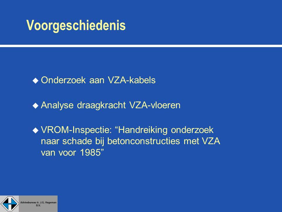 Voorgeschiedenis u Onderzoek aan VZA-kabels u Analyse draagkracht VZA-vloeren u VROM-Inspectie: Handreiking onderzoek naar schade bij betonconstructies met VZA van voor 1985