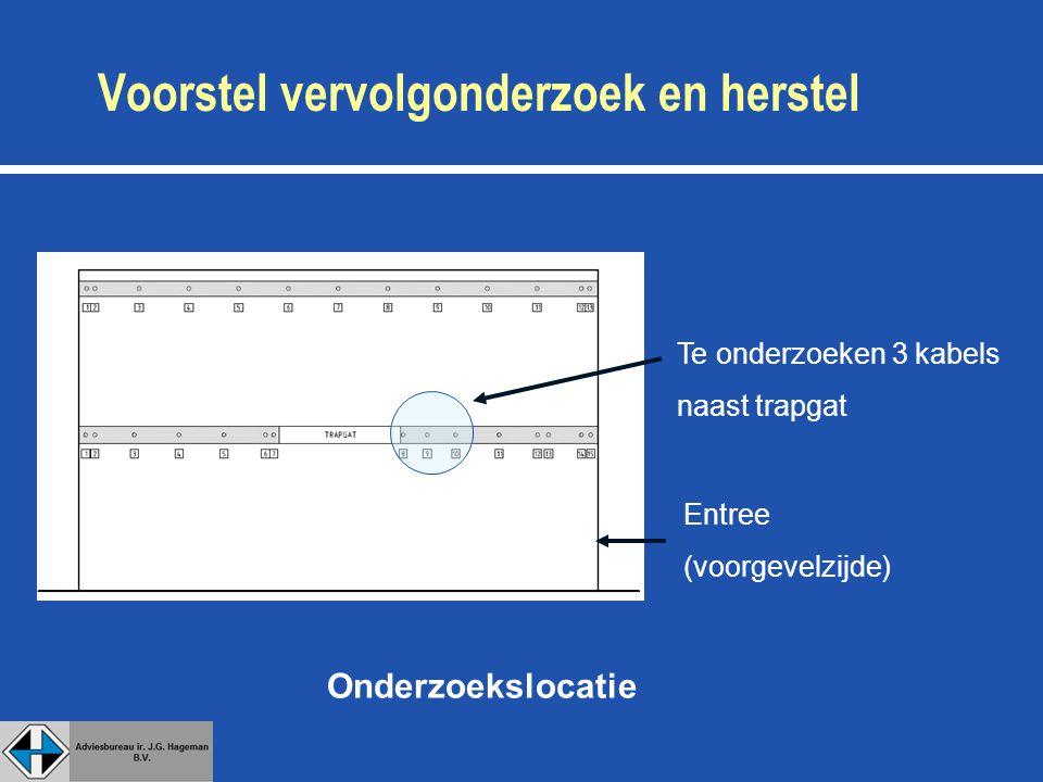 Voorstel vervolgonderzoek en herstel Onderzoekslocatie Te onderzoeken 3 kabels naast trapgat Entree (voorgevelzijde)