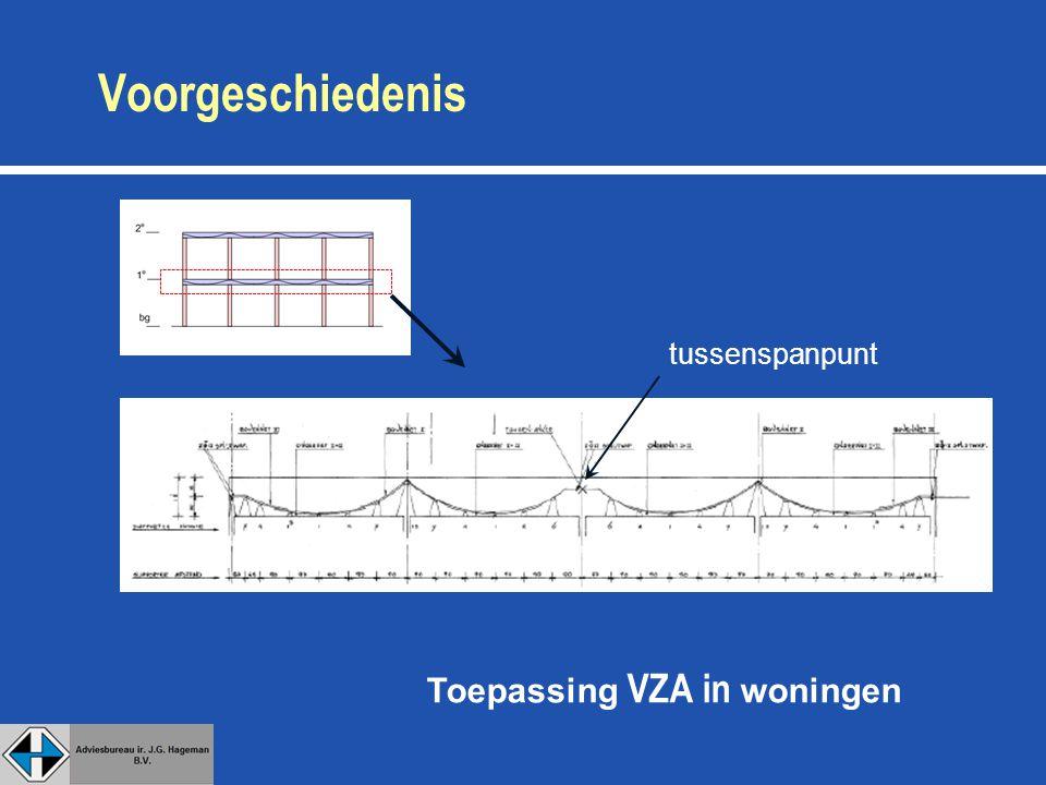 Voorgeschiedenis Toepassing VZA in woningen tussenspanpunt