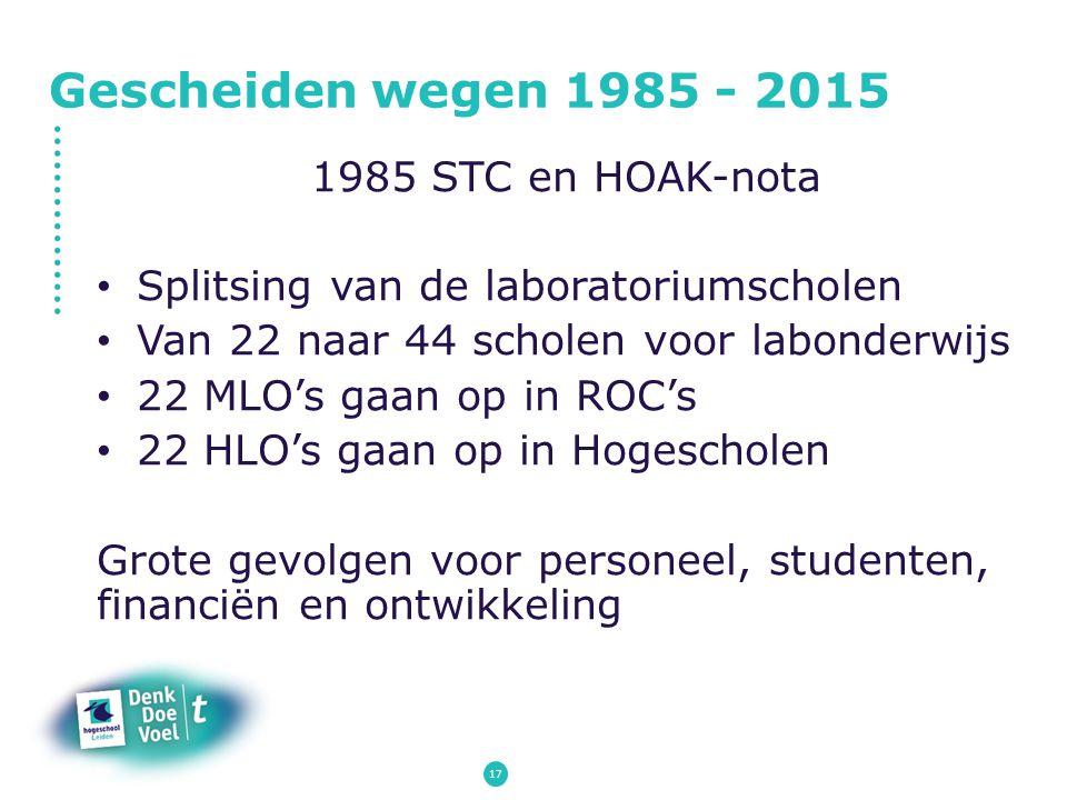 Gescheiden wegen 1985 - 2015 1985 STC en HOAK-nota Splitsing van de laboratoriumscholen Van 22 naar 44 scholen voor labonderwijs 22 MLO's gaan op in R