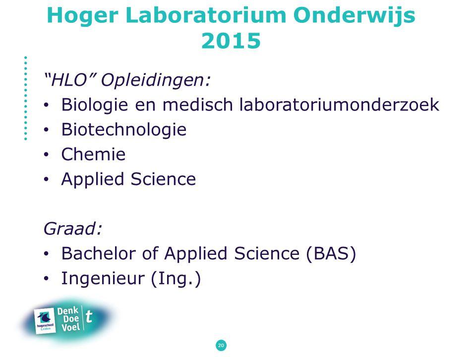 """Hoger Laboratorium Onderwijs 2015 """"HLO"""" Opleidingen: Biologie en medisch laboratoriumonderzoek Biotechnologie Chemie Applied Science Graad: Bachelor o"""