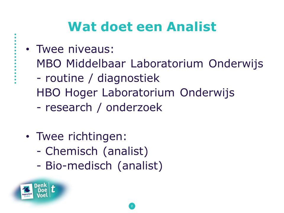 2 Wat doet een Analist Twee niveaus: MBO Middelbaar Laboratorium Onderwijs - routine / diagnostiek HBO Hoger Laboratorium Onderwijs - research / onder