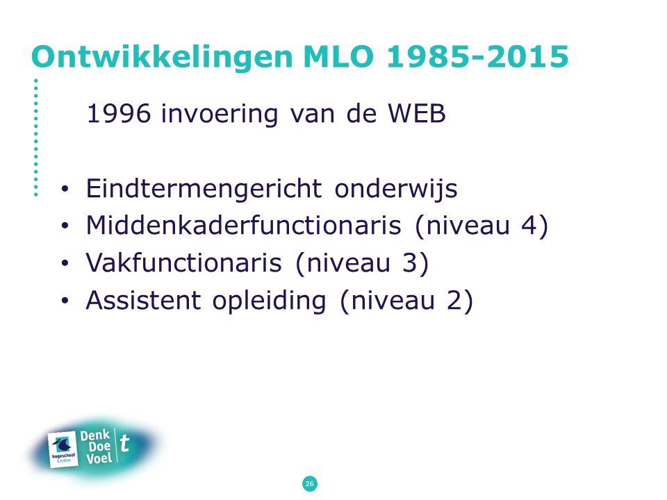 Ontwikkelingen MLO 1985-2015 1996 invoering van de WEB Eindtermengericht onderwijs Middenkaderfunctionaris (niveau 4) Vakfunctionaris (niveau 3) Assis