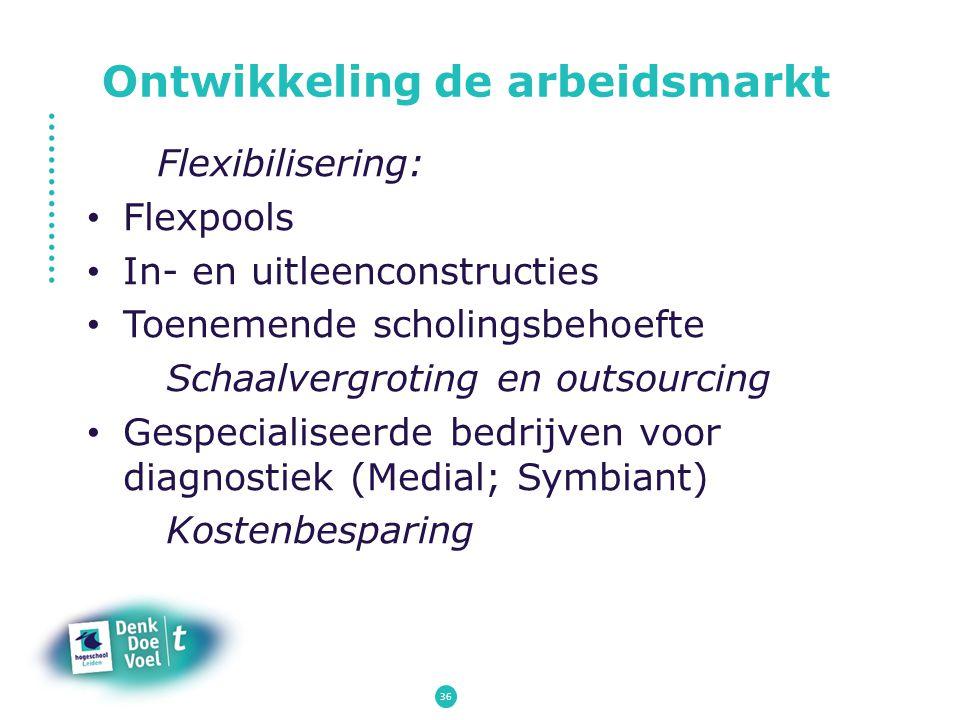 Ontwikkeling de arbeidsmarkt Flexibilisering: Flexpools In- en uitleenconstructies Toenemende scholingsbehoefte Schaalvergroting en outsourcing Gespec