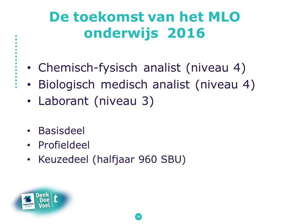 De toekomst van het MLO onderwijs 2016 Chemisch-fysisch analist (niveau 4) Biologisch medisch analist (niveau 4) Laborant (niveau 3) Basisdeel Profiel