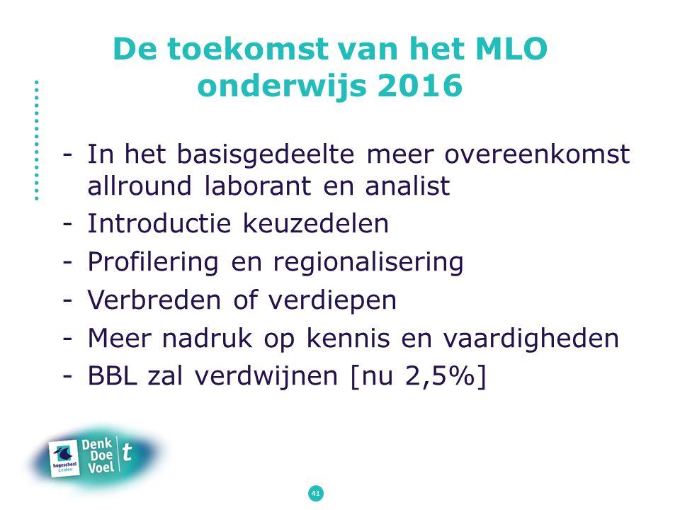 De toekomst van het MLO onderwijs 2016 -In het basisgedeelte meer overeenkomst allround laborant en analist -Introductie keuzedelen -Profilering en re