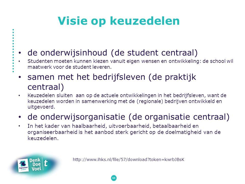 de onderwijsinhoud (de student centraal) Studenten moeten kunnen kiezen vanuit eigen wensen en ontwikkeling: de school wil maatwerk voor de student le