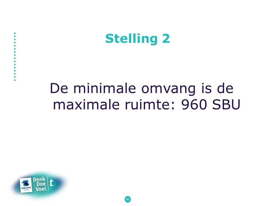 Stelling 2 De minimale omvang is de maximale ruimte: 960 SBU 42