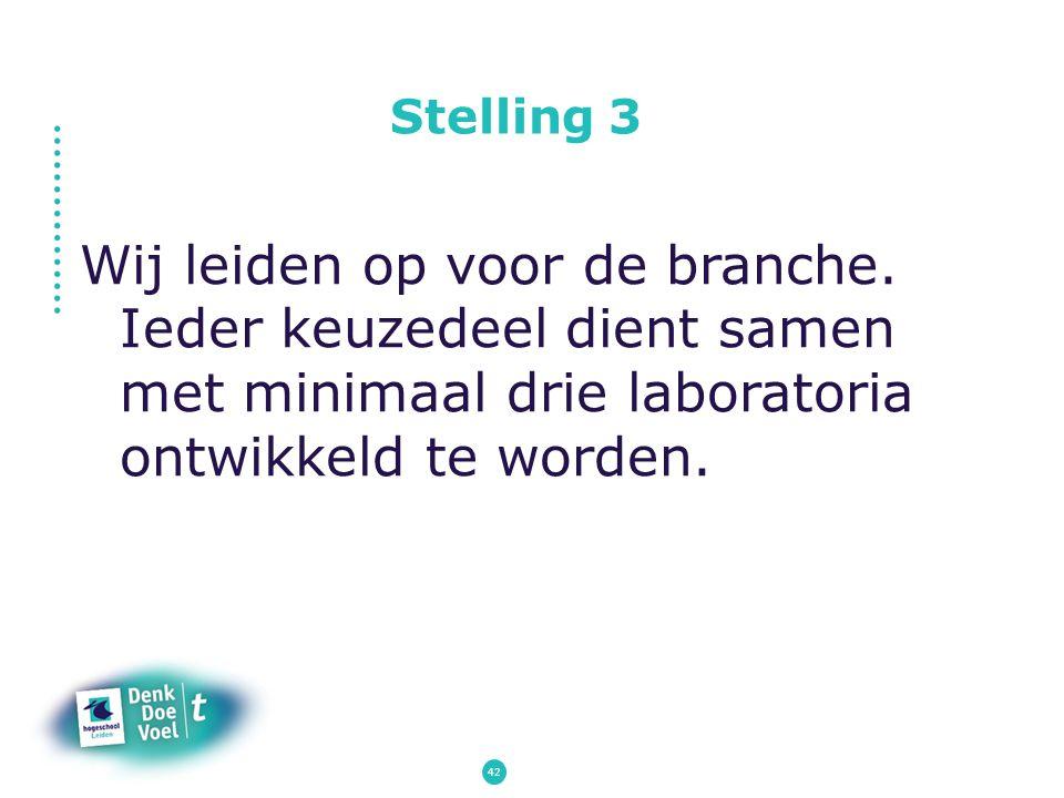 Stelling 3 Wij leiden op voor de branche. Ieder keuzedeel dient samen met minimaal drie laboratoria ontwikkeld te worden. 42