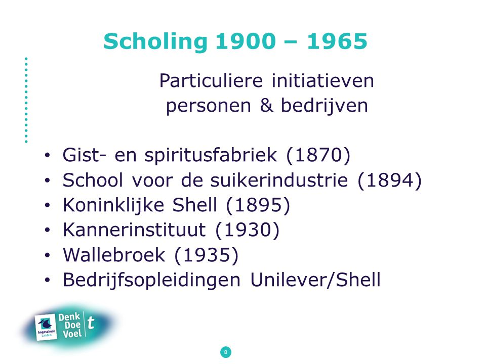 Scholing 1900 – 1965 Particuliere initiatieven personen & bedrijven Gist- en spiritusfabriek (1870) School voor de suikerindustrie (1894) Koninklijke