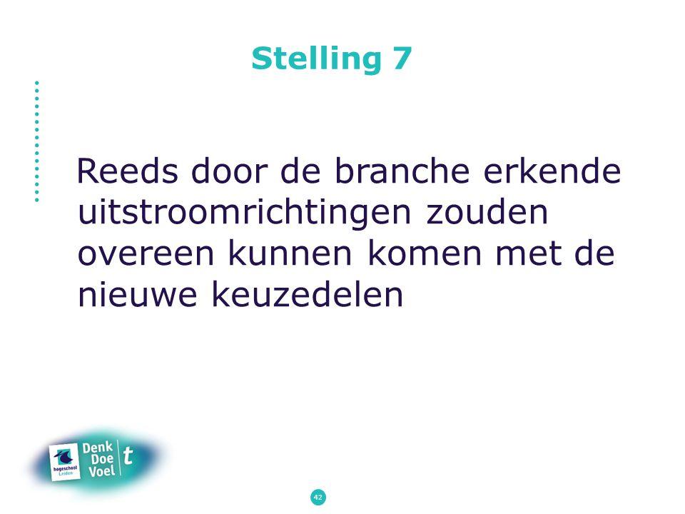 Stelling 7 Reeds door de branche erkende uitstroomrichtingen zouden overeen kunnen komen met de nieuwe keuzedelen 42