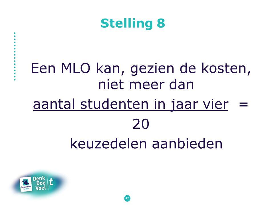 Stelling 8 Een MLO kan, gezien de kosten, niet meer dan aantal studenten in jaar vier = 20 keuzedelen aanbieden 42