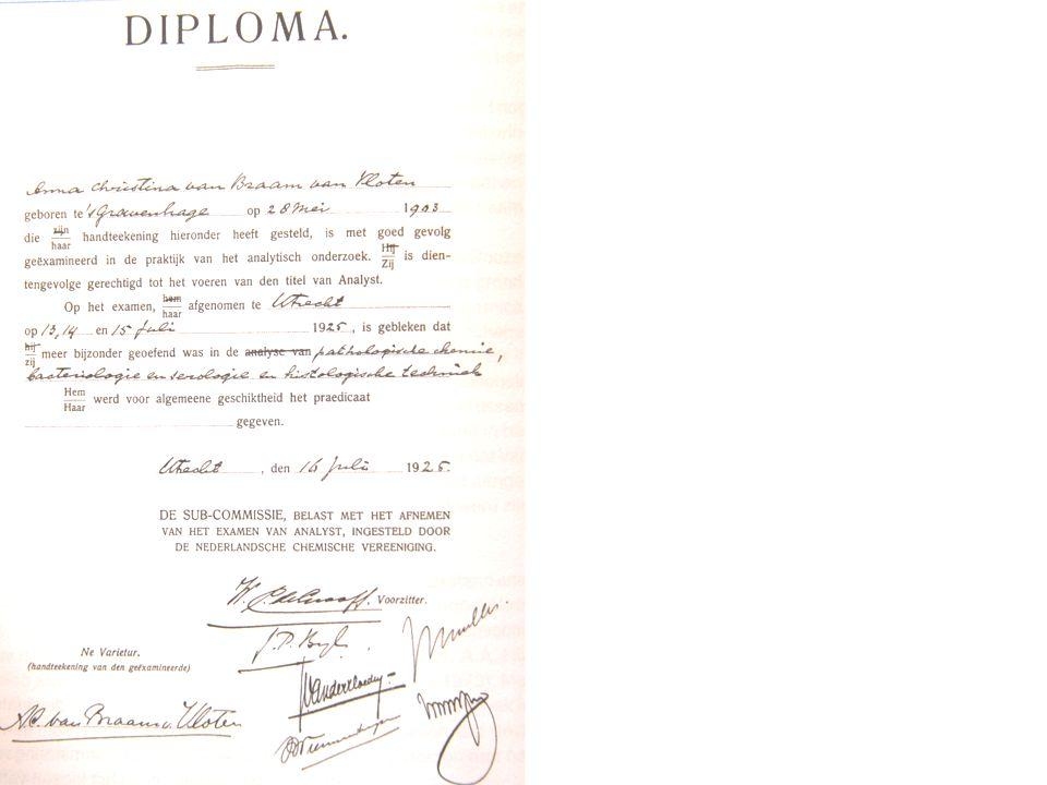Van ± 1965 tot 1976 Jaren zestig overheidssubsidie Ontstaan van Laboratoriumscholen voor MBO en HBO Totaal 22 Laboratoriumscholen Van Leeuwenhoek- van 't Hof- Dr.