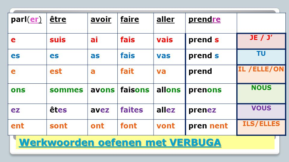 Werkwoorden oefenen met VERBUGA Werkwoorden oefenen met VERBUGA parl(er)êtreavoirfaireallerprendre esuisaifaisvaisprend s JE / J' es asfaisvasprend s
