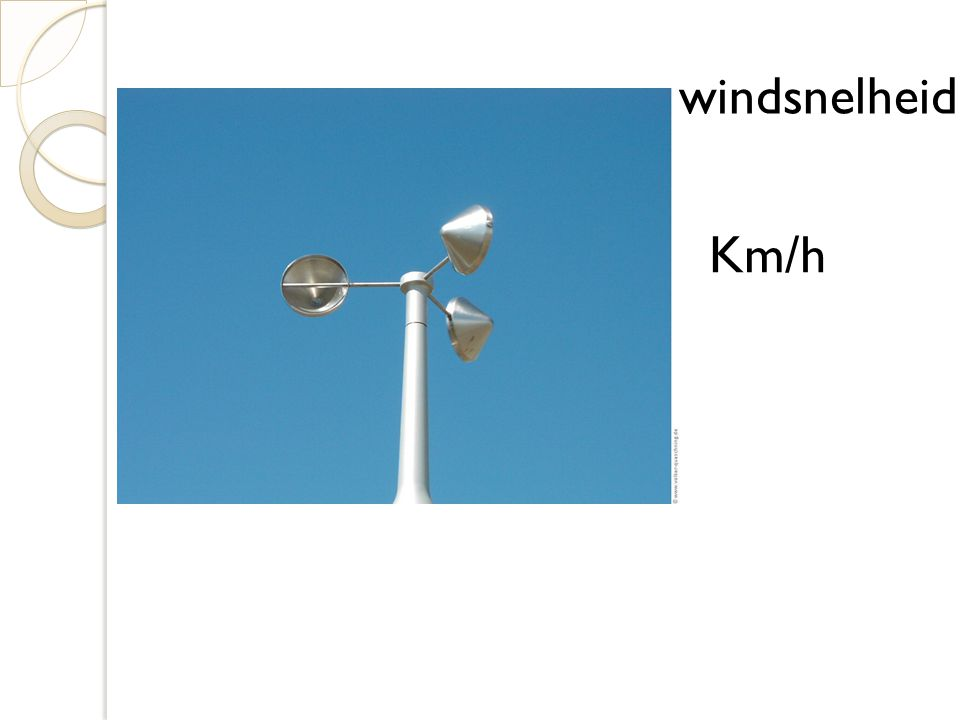 Km/h windsnelheid