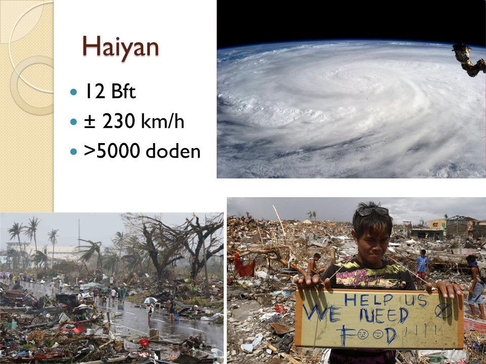 Haiyan 12 Bft ± 230 km/h >5000 doden