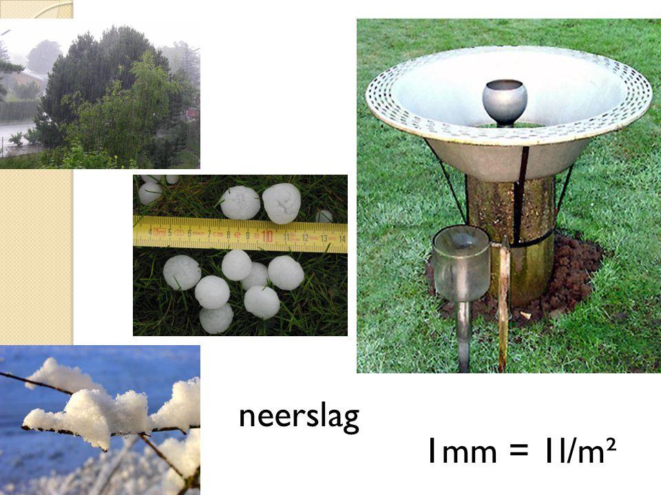 1mm = 1l/m² neerslag