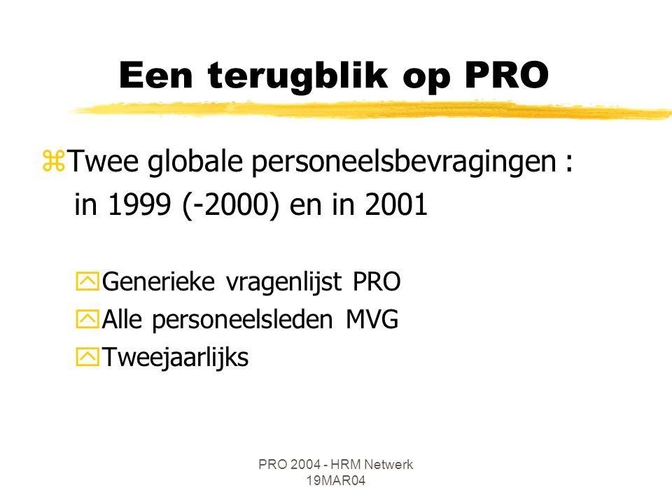 PRO 2004 - HRM Netwerk 19MAR04 Een terugblik op PRO zTwee globale personeelsbevragingen : in 1999 (-2000) en in 2001 yGenerieke vragenlijst PRO yAlle
