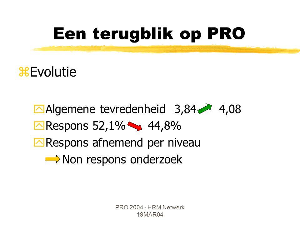 PRO 2004 - HRM Netwerk 19MAR04 Een terugblik op PRO zEvolutie yAlgemene tevredenheid 3,84 4,08 yRespons 52,1% 44,8% yRespons afnemend per niveau Non respons onderzoek
