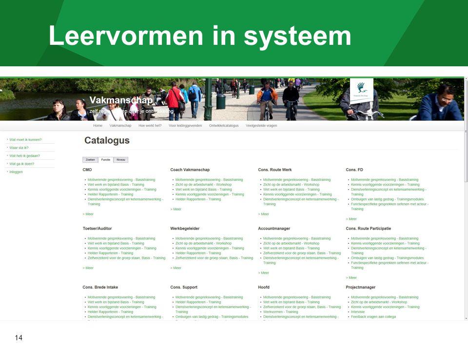 Leervormen in systeem 14