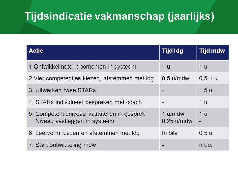 Tijdsindicatie vakmanschap (jaarlijks) ActieTijd ldgTijd mdw 1 Ontwikkelmeter doornemen in systeem1 u 2 Vier competenties kiezen, afstemmen met ldg0,5