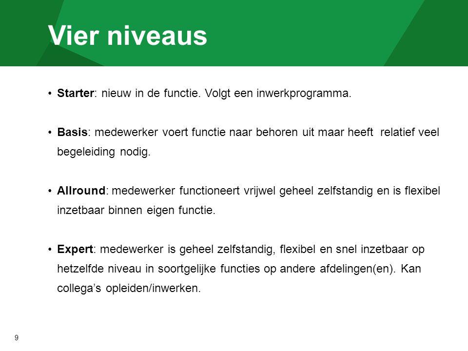 Vier niveaus 9 Starter: nieuw in de functie. Volgt een inwerkprogramma. Basis: medewerker voert functie naar behoren uit maar heeft relatief veel bege