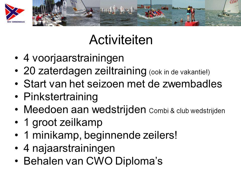 Activiteiten 4 voorjaarstrainingen 20 zaterdagen zeiltraining (ook in de vakantie!) Start van het seizoen met de zwembadles Pinkstertraining Meedoen a