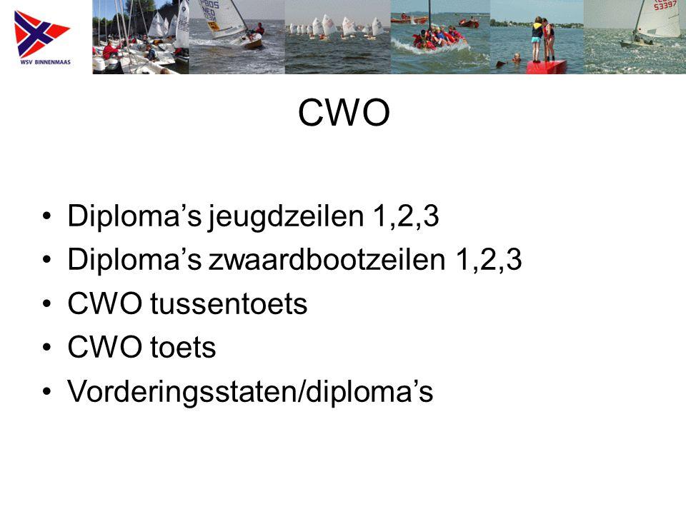 CWO Diploma's jeugdzeilen 1,2,3 Diploma's zwaardbootzeilen 1,2,3 CWO tussentoets CWO toets Vorderingsstaten/diploma's