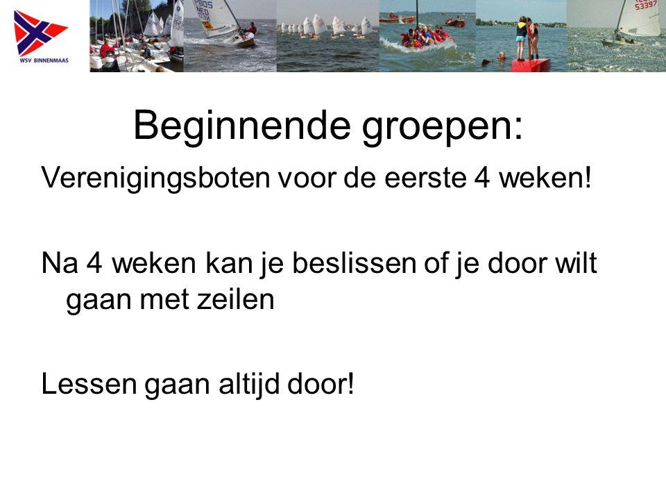 Spullen kopen Kleding: Decathlon (Best, A'dam, Antwerpen) of Correct Boot accessoires: Herny, Optiparts, Sailcenter, Yachting Willemstad Boot; trainers/ internet