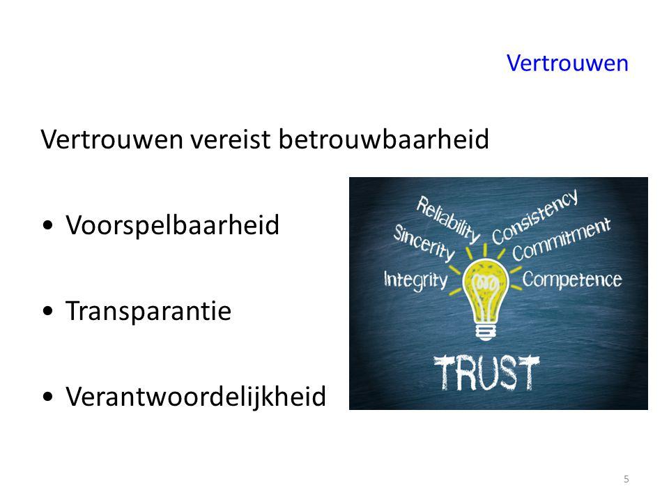 Vertrouwen Vertrouwen vereist betrouwbaarheid Voorspelbaarheid Transparantie Verantwoordelijkheid 5