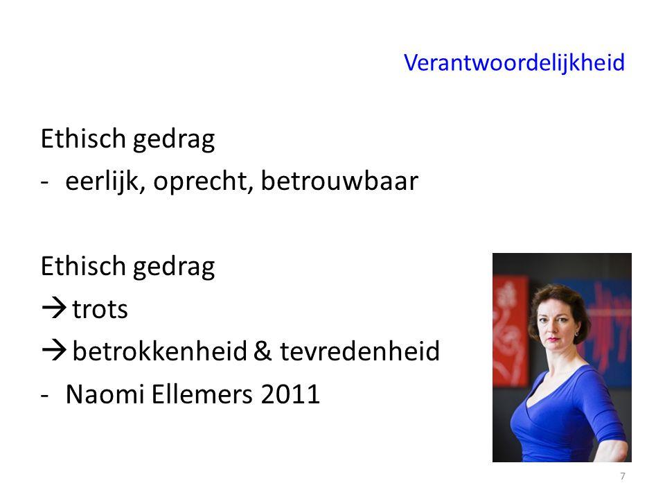 Verantwoordelijkheid Ethisch gedrag -eerlijk, oprecht, betrouwbaar Ethisch gedrag  trots  betrokkenheid & tevredenheid -Naomi Ellemers 2011 7