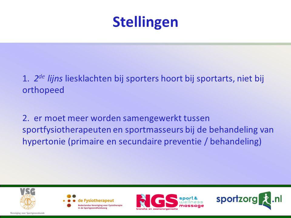 Stellingen 1. 2 de lijns liesklachten bij sporters hoort bij sportarts, niet bij orthopeed 2.